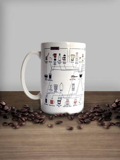 The Compendious Coffee Mug by Pop Chart Lab. #modernfaire, #coffee, #mug