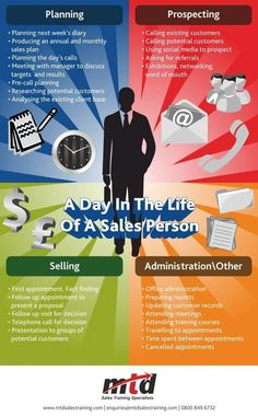 MTD Sales Training - A Day In The Life Of A #Sales Person