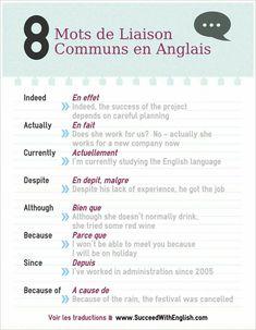 Grille d'adverbes de tous les jours, très utile #easyfrenchlanguage
