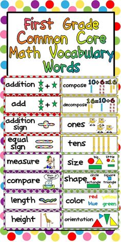 I would use these First Grade Common Core Math Vocabulary Cards to use as manipulatives and as an assessment. These are simply math words that they should be able to explain and give an example. Teaching First Grade, First Grade Classroom, 1st Grade Math, Student Teaching, Math Classroom, Kindergarten Math, Classroom Ideas, Seasonal Classrooms, Teaching Reading