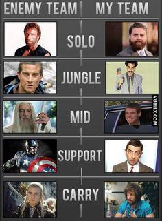 League of Legends- mismatched