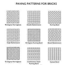 Common paving patterns for brick ; Gardenista