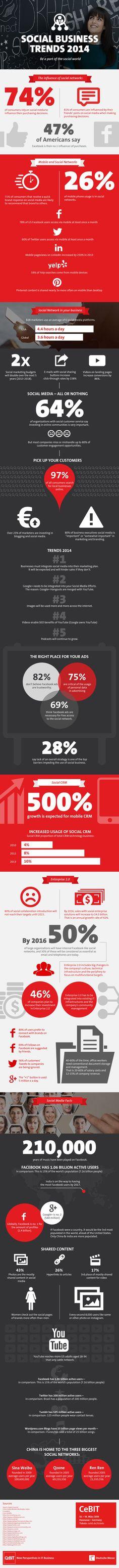 Social Business Trends 2014 - #SocialMedia #SocialNetworks #Infographic
