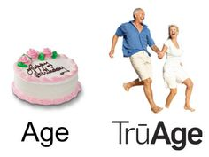 Age vs. TrūAge Learn, Earn, WIN!!  visit TruAGE.com/3430949 be sure to ENTER to Win Free 'Dream Vacation for 2!'