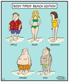 61 Best Beach Cartoons Jokes Images Hilarious Pictures Cartoon