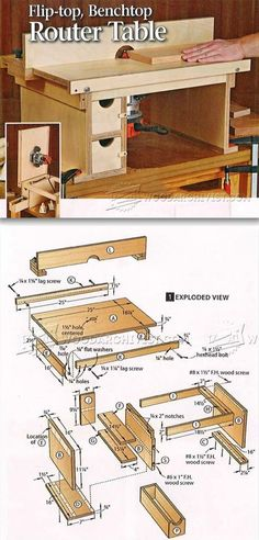 Benchtop Router Table Plans - Router Tips, Jigs and Fixtures | http://WoodArchivist.com