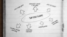 Jasa Marketing pembuatan website bikin toko online jasa design grafis vi...
