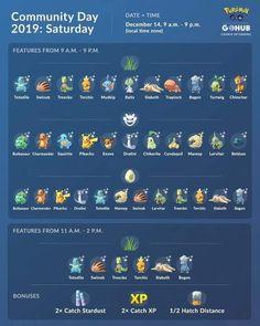 Couple of Gaming ( Pokemon Go Chart, Pokemon Guide, Mudkip, Charmander, Pikachu, Go Guide, Pokemon Starters, Fangirl, Infographic