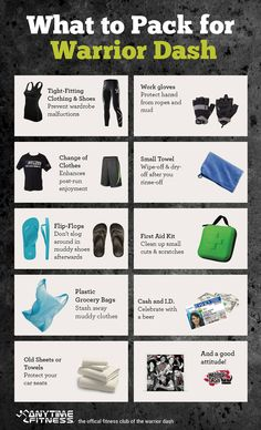 10 Must-Haves to Pack for Warrior Dash (this is for you megan mattive) p. include contact solution if you wear contacts and/or goggles.need to remember this stuff for my mud run! Tough Mudder Training, Spartan Race Training, Spartan Workout, Marathon Training, Spartan Sprint, Obstacle Course Training, Obstacle Course Races, Warrior Dash Training, Strength Training