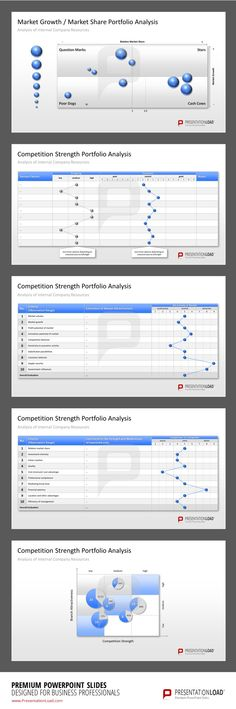 Innovation Management PowerPoint Templates The funnel model shows - competitive market analysis template
