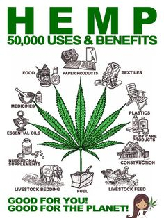 Hemp & its uses Infographic. Awessssome, if you have a chance guys check out free anonymous marijuana networking for all over here at @ leafedin.org