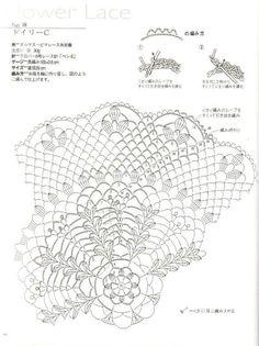 Crochet doily chart - Picasa Web Albums