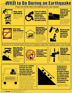Earthquake Safety Tips - Safety, Awareness and Planning - What to do