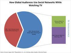 How Effective Is #Tumblr For #Brands? - San Francisco Chronicle #socialmedia