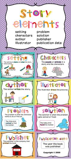 This set contains posters for 8 elements: setting, characters, author, illustrator, problem, solution, publisher, and publication date.