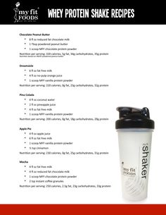 My Fit Foods Protein Shake Recipes – meal replacement or Olivia's recipes.