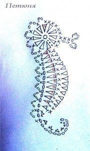 diagrame aplicatii crosetate 19 How do you knit Popcorn flowers? - diagrame aplicatii crosetate 19 How do you knit Popcorn flowers? If you like to knit booties, a - Crochet Fish, Crochet Butterfly, Freeform Crochet, Crochet Diagram, Crochet Art, Thread Crochet, Crochet Motif, Crochet Doilies, Crochet Flowers