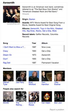 Google Searches Surge After Knowledge Graph Launch