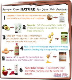 Borrow From Nature For Your Hair Products - BHI Postcard Tips  Read the article here - http://www.blackhairinformation.com/our-newsletters/postcard-tips/borrow-from-nature-for-your-hair-products-bhi-postcard-tips/