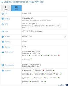 Meizu MX4 Pro Specs Price Release date 2014
