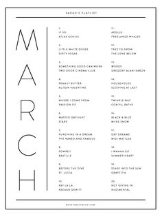 On the blog: March Playlist!