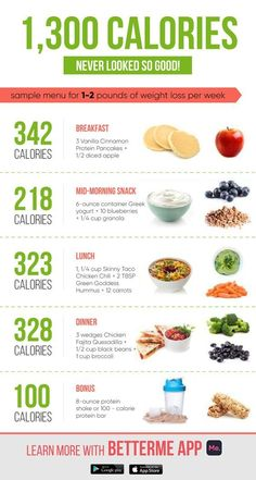 Workout food, 1200 calorie meal plan, 1200 calorie diet, Healthy eating, Diet an. Diet And Nutrition, Nutrition Guide, Dr Oz Diet, Complete Nutrition, Nutrition Shakes, Holistic Nutrition, Proper Nutrition, Breakfast Calories, Weight Loss Meals