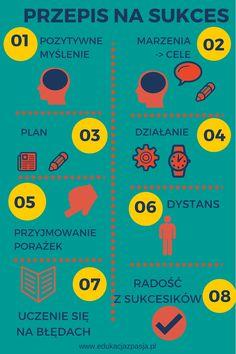 Cały wpis dostępny na http://www.edukacjazpasja.pl/czlowiek-sukcesu-jak-sie-nim-stac/
