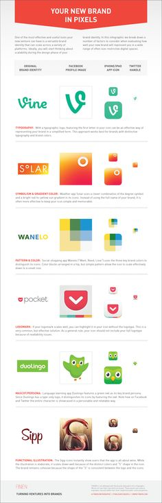 Your New Brand In Pixels #infographic #Brand #Business #Pixel
