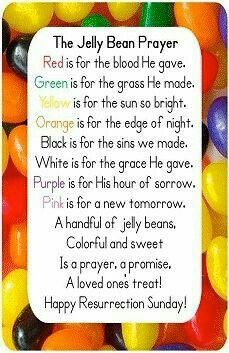 Easter Prayer