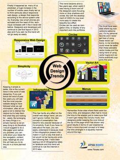 Web Design Trends [Infographic]