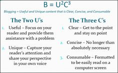 Effective blog posts provide Useful and Unique content that is Clear, Concise, and Consumable: http://www.ocdqblog.com/home/the-two-us-and-the-three-cs.html