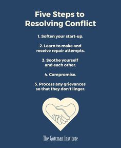 Five Steps to Resolving #Conflict: 1. Soften your start-up. 2. Learn to make and receive #repair attempts. 3. Soothe yourself and each other. 4. #Compromise. 5. Process any #grievances so that they don't linger. (via #TheGottmanInstitute)
