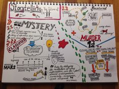 The Future Of #Storytelling Chapter 2, Unit 2.1 & 2.2 #storyMOOC #graphicrecording
