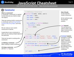 Javascript Reference, Javascript Cheat Sheet, Learn Computer Coding, Computer Science, Teaching Technology, Science And Technology, Learn Programming, Software Development, Tattoo Quotes