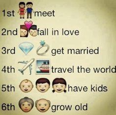 That's how life hopefully goes :)