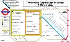 mobile-development-blogs Designing A Breakthrough App? 7 Mobile Development Blogs You Should Read 3 hours ago - Google Search