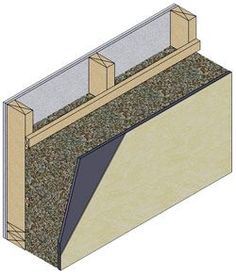 Tradical®️️ Hemcrete®️️ is a bio-composite thermo-insulating building material made from hemp. Fast growing hemp is a sustainable material, which also stores carbon during its growth and releases oxygen into the atmosphere  http://www.limetechnology.co.uk/
