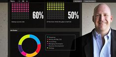 Re.vu transforms your LinkedIn data into a graphic resume.