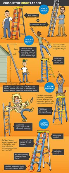 43% of fatal falls and 20% of non-fatal injuries involve ladders! https://www.memic.com/workplace-safety/safety-net-blog/2017/july/ladder-safety