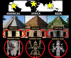 Ancient aliens 787848528543880430 - Mysterious GodSelf Icon Found Worldwide: Lost Symbol of an Ancient Global Religion? Ancient Aliens, Aliens And Ufos, Ancient Egypt, Ancient History, European History, Ancient Greece, Ancient Astronaut Theory, Mystery Of History, Ancient Architecture