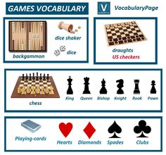 Games Vocabulary