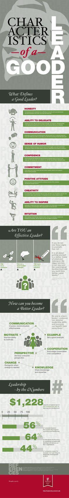 Characteristics of a Good Leader