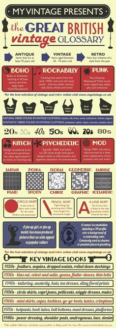 I have found a perfect infograph for those looking for a clear definition on what pinup, rockabilly and all vintge style is/consist of! This is perfect for those who follow my blog and want to get …