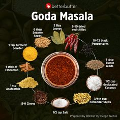 It's time to flavor up your regular thaali! A quick recipe to make the essence of all Maharashtrian dishes: Goda Masala! This masala is a spicy seasoner essentially used in curries and sabzis! Masala Powder Recipe, Masala Recipe, Spicy Recipes, Indian Food Recipes, Cooking Recipes, Homemade Spices, Homemade Seasonings, Chefs, Podi Recipe