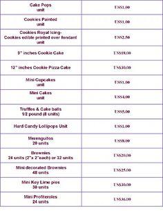 Cake Pricing On Pinterest Cake Pricing Cake Business
