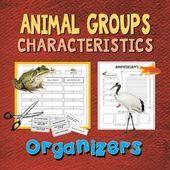 Merkmale von säugetieren