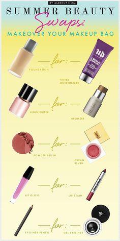 #beauty #makeup #glossdossier #gloss&dossier #musthave #essentials
