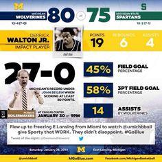 Michigan Basketball INFOGRAPHIC - A recap of Saturday's win over Michigan State