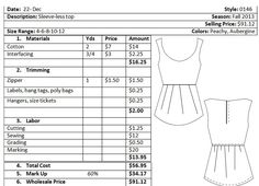 20 Best Budgeting Images Budgeting How To Plan Cost Sheet