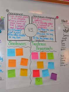 sentences v fragments Writing Mini Lesson - double bubble students write examples on sticky notes.